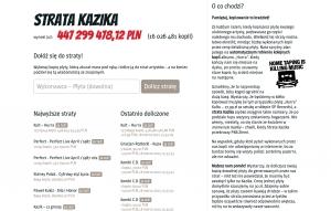 stratakazika.pl