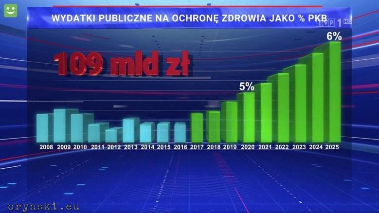Screen: TVP